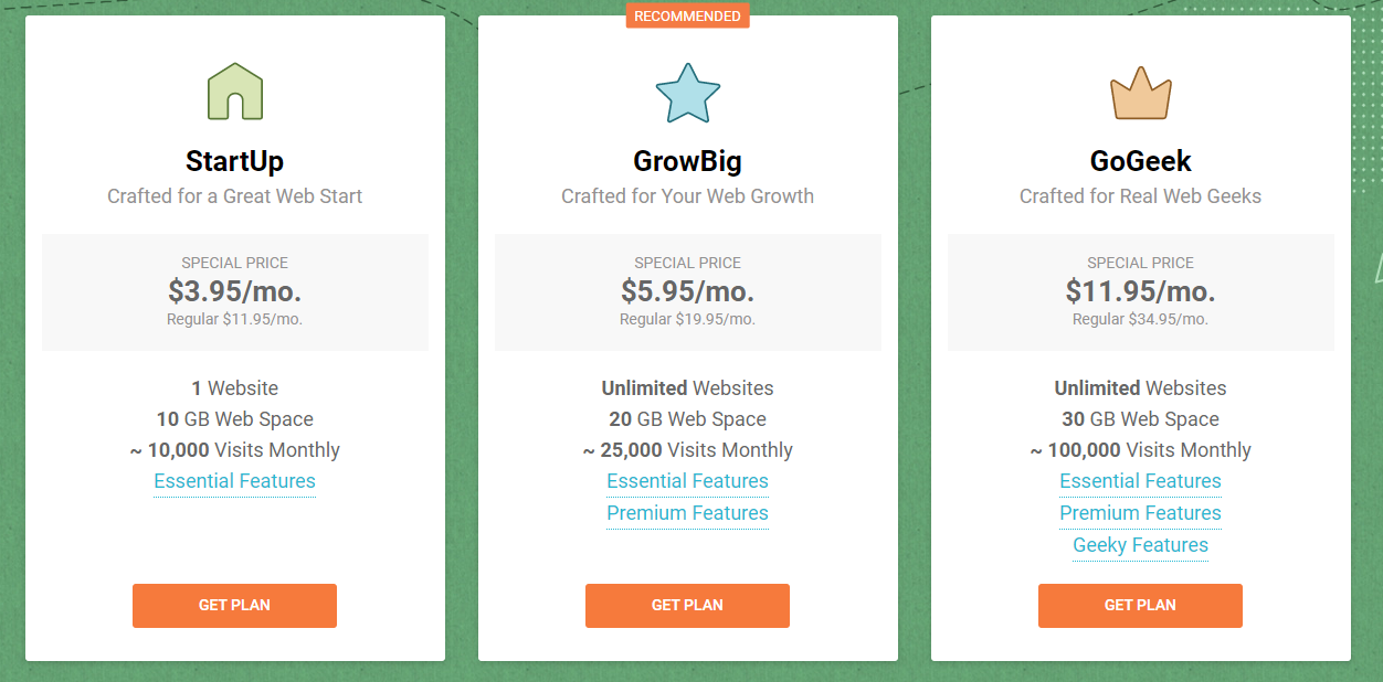 SIteGround Shared Hosting Package