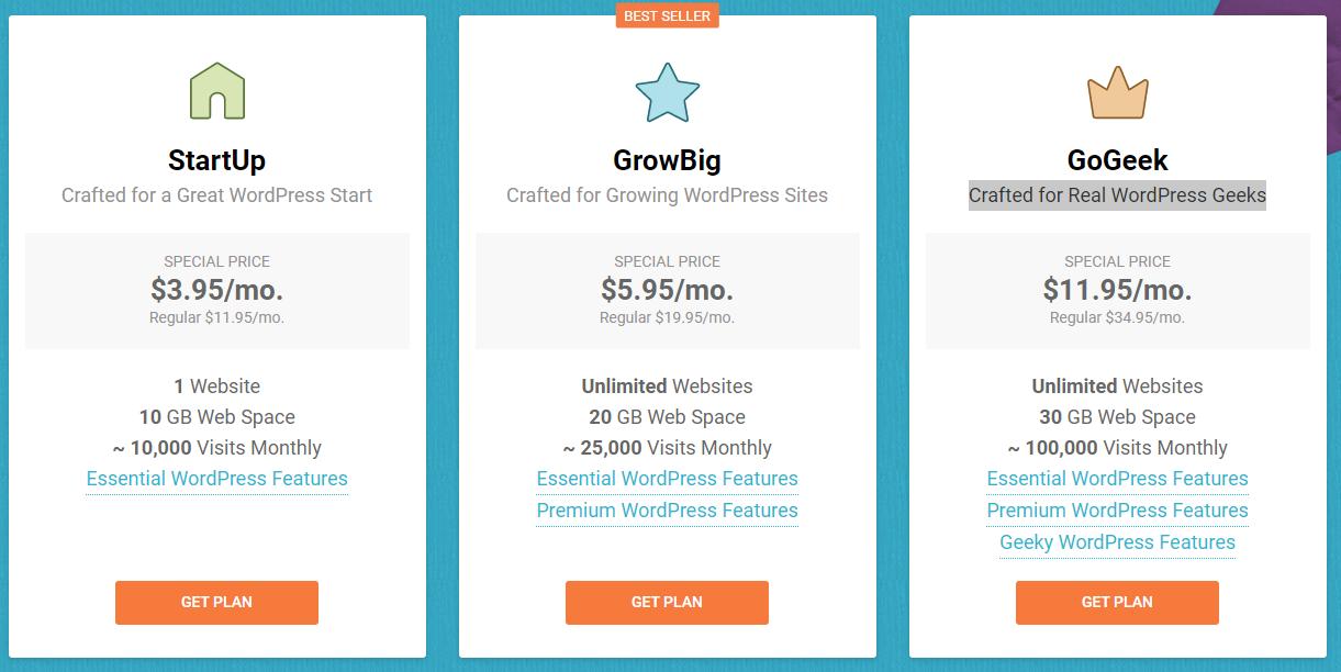 siteground wordpress hosting package