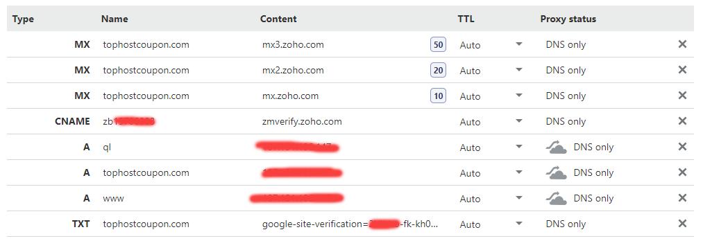 Zoho DNS Mx record